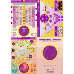 Intersex healthcare pathways resources